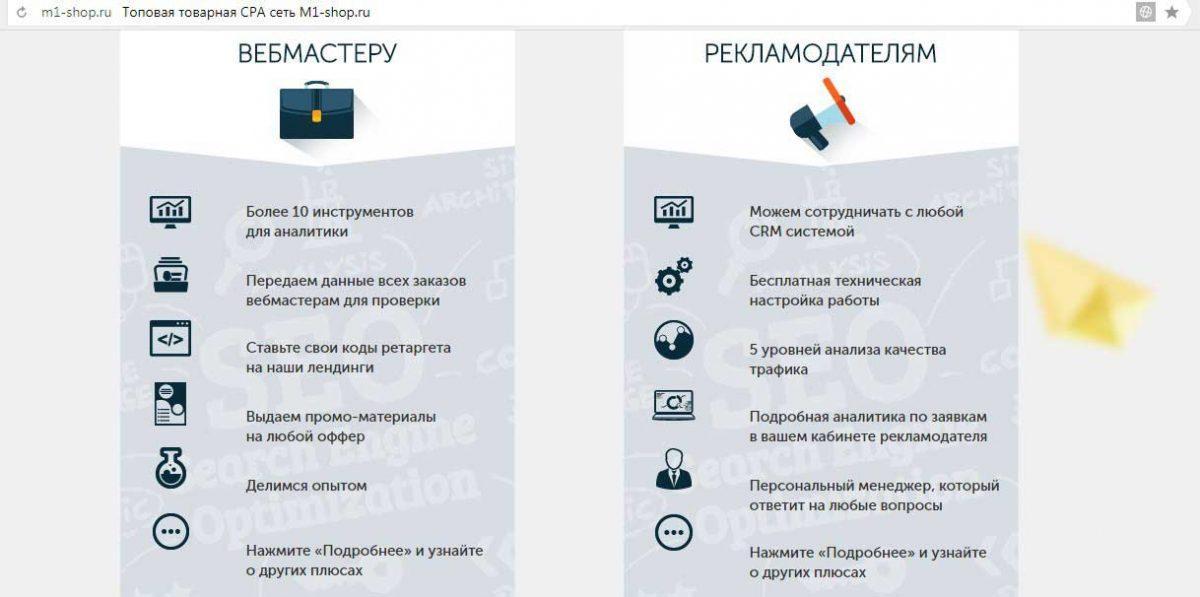 CPA Сети - Авторский ТОП Партнерских программ