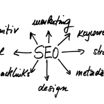 Айтрекинг – надежный помощник при оптимизации сайта.
