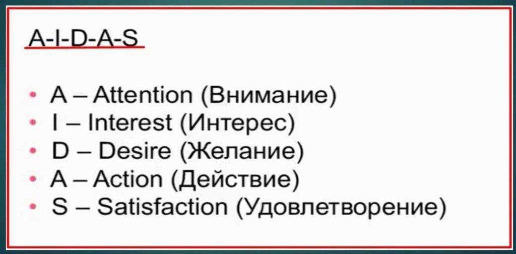 Как создавать объявления для Яндекс Диркет по формуле AIDAS