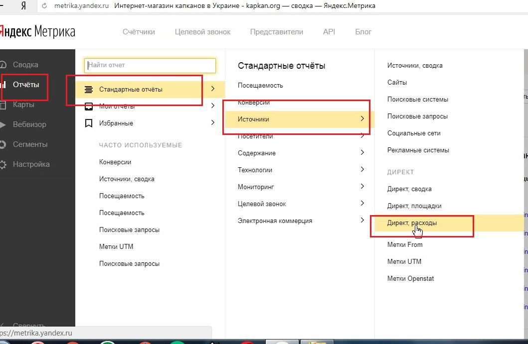 Ведение рекламных кампаний Яндекс Директ