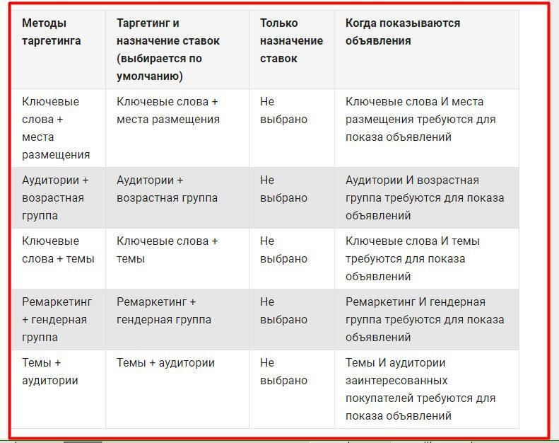 Настройка КМС
