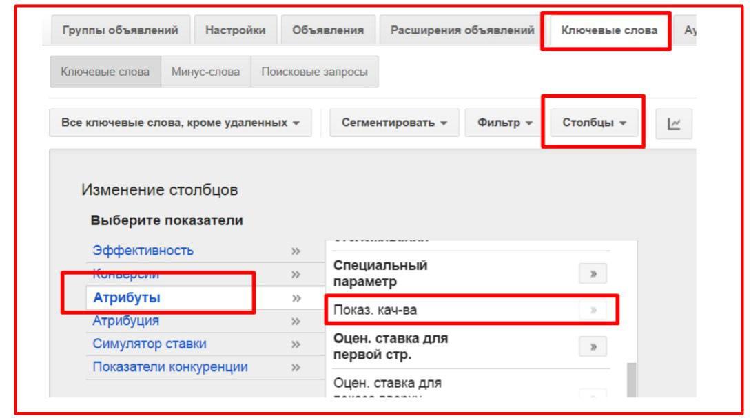 Аукцион Google Adwords