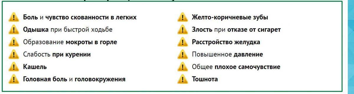 симптомы курения