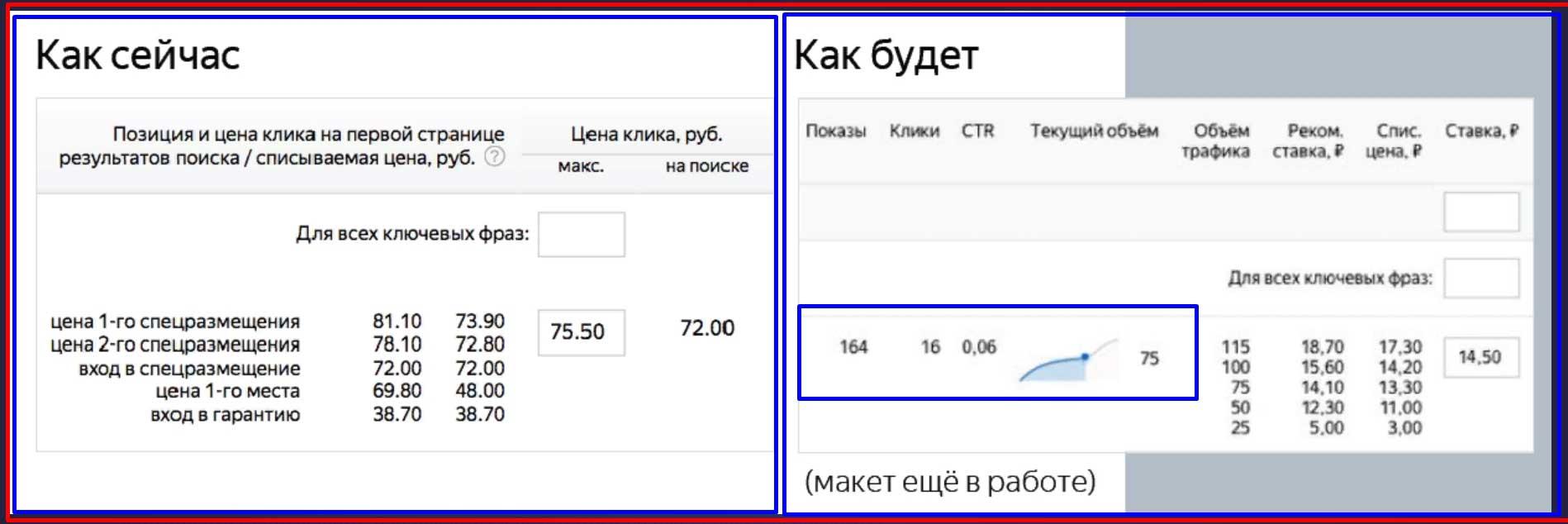 Яндекс показал новый интерфейс назначения ставок в директе.