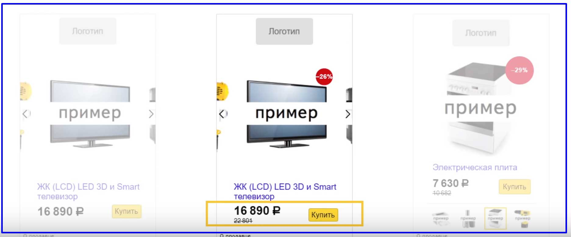 Смарт баннеры Яндекс Директ