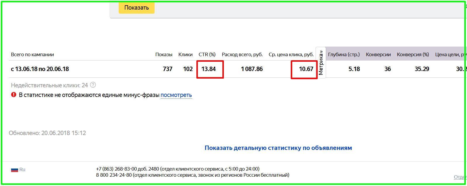 Примеры работ: кейсы по настройке контекстной рекламы Яндекс Директ и Google Adwords