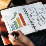 Маркетинговый опрос-определение, шаблоны, методы, характеристики и примеры
