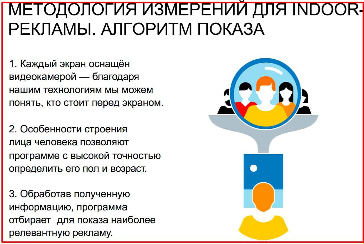 Цифровая indoor-реклама от Яндекса