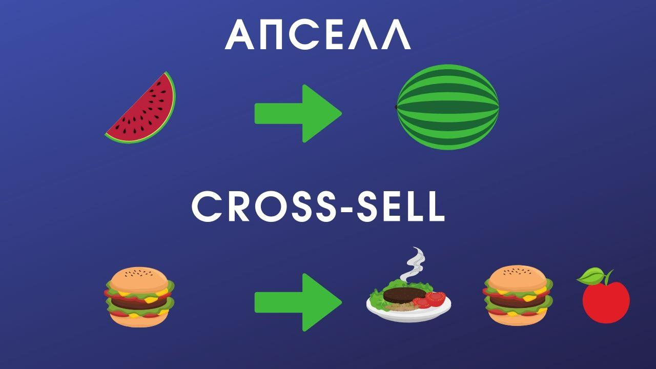 UPSELL-cross-sell