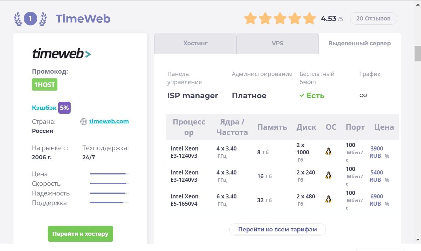 Виды хостингов и особенности размещения на них веб-сайтов
