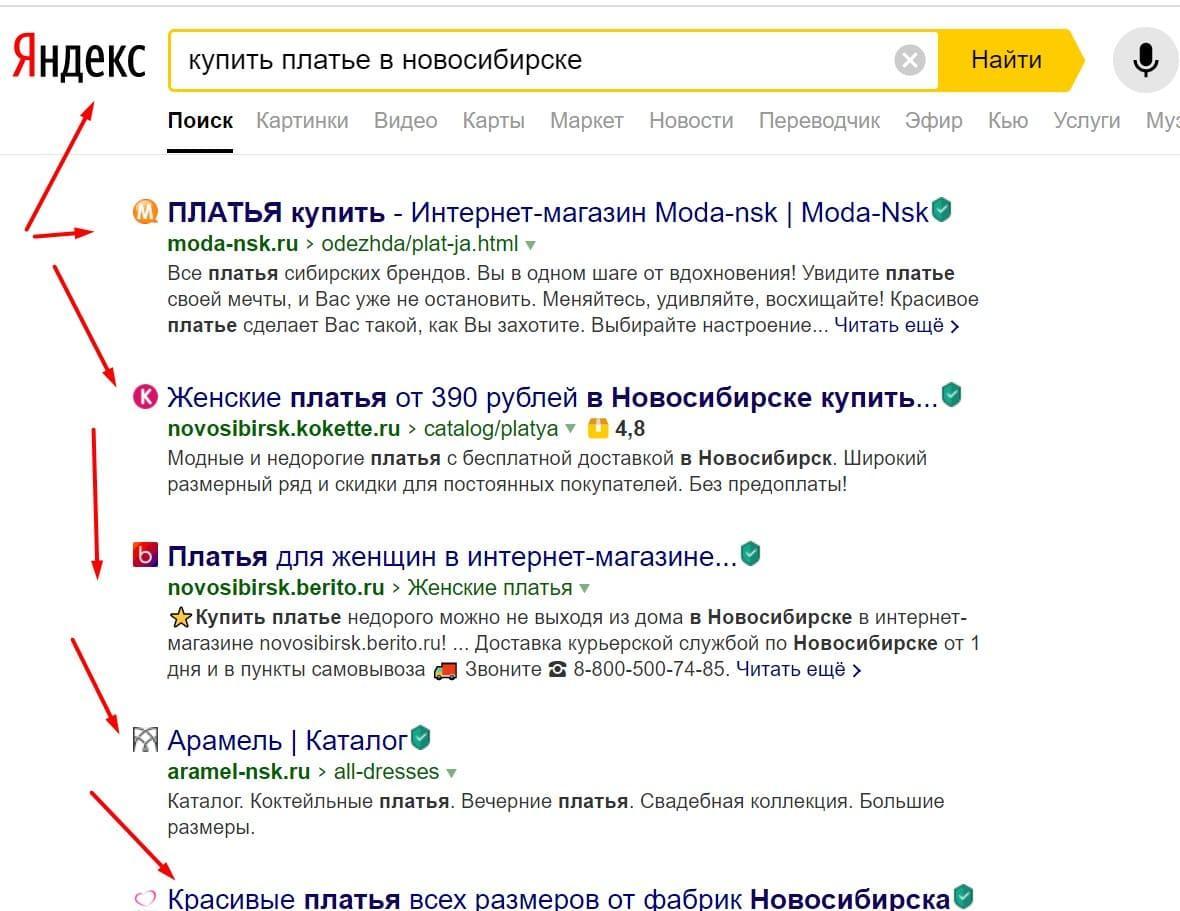 Раскрутка с помощью поисковых систем (ПС)