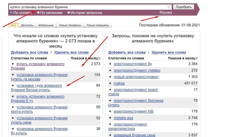 Настройка Яндекс Директ пошаговая инструкция.